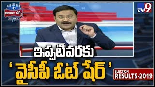 YCP gains with 51%, vote share, may win 130+ seats