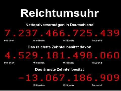 Reichtumsuhr vs. Schuldenuhr   Nettoprivatvermögen vs. Staatsverschuldung