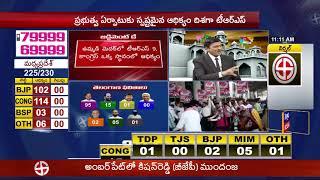 ప్రభుత్వ ఏర్పాటు దిశగా టిఆర్ఎస్ | Telangana Elections Results 2018
