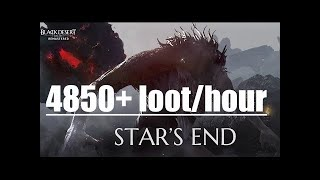4850+ trash/hour - Stars end - 289 Kutum sorc (30 min recording)