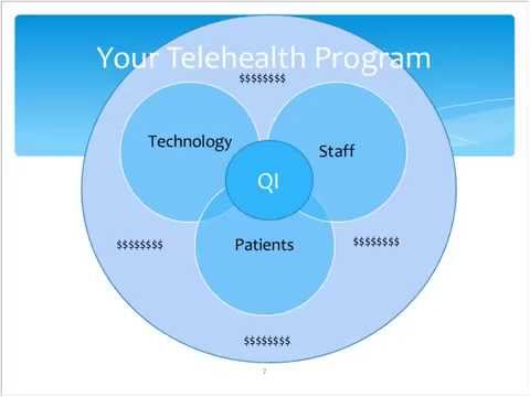 Making the Most of Telehealth to Care for Underserved Populations