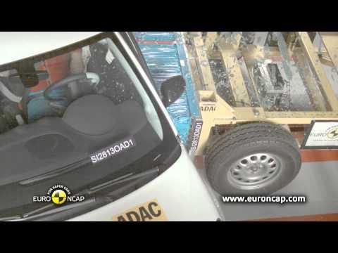 Euro NCAP | Opel/Vauxhall Adam | 2013 | Краш-тест