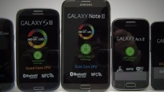 Rettinger's Rants: Samsung Galaxy Products