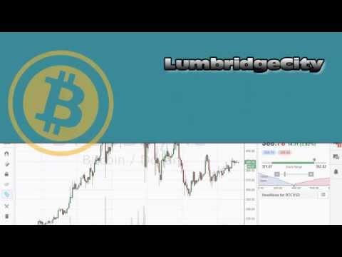 November 2015 Bitcoin Trading