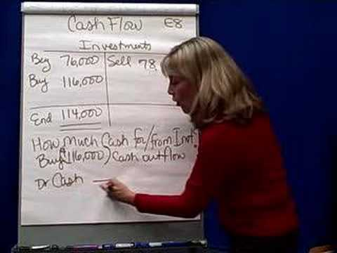 Cash Flow 3 Investing Activites-Investments