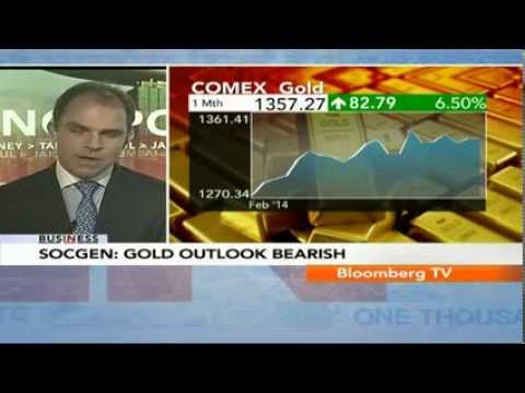 In Business- Where Are Gold Prices Headed?