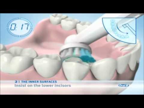 Jak prawidłowo myć zęby szczoteczką elektryczną?