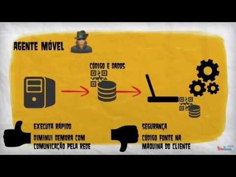 Aula 2 - Sistemas Distribuídos - Modelos Arquiteturais