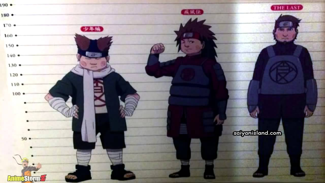 Characters Evolution Movie Characters Evolution