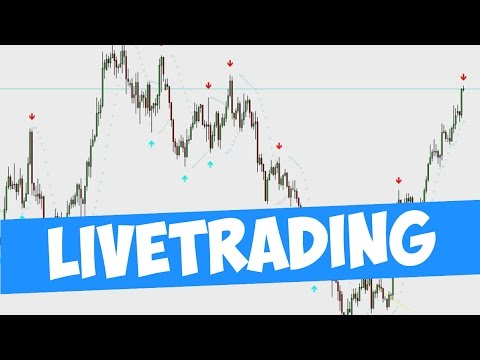 Livetrading: Gold, Strategien, Psychologie
