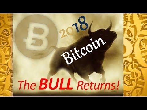 Bitcoin... The BULL Returns!  (Bo Polny)