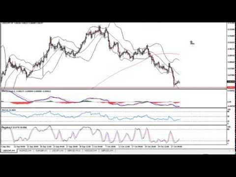 Forex trading lowest deposit