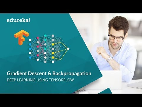 Backpropagation And Gradient Descent Tutorial | Deep Learning Tutorial - Part 2 | Edureka