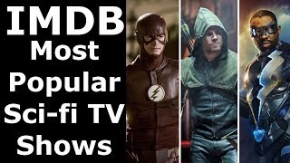 Most Popular Sci-Fi TV Shows (2018)