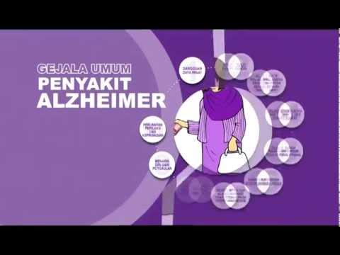 10 Gejala Umum Penyakit Demensia Alzheimer - 10 Warning Signs of Alzheimer's Disease