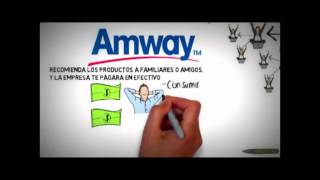 el negocio de amway o la estafa de amway . que es amway