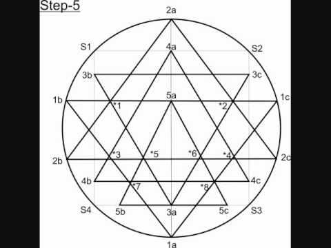 Making Shri Yantra (Revised)