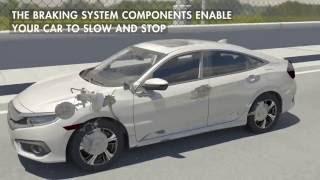 Honda Genuine Parts University | The Brake Pads