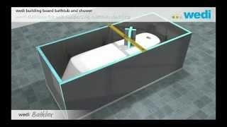 Bouwplaten Voor Badkamer : Quickstep brede planken laminaat: q board of wedi