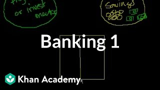 Banking and Money