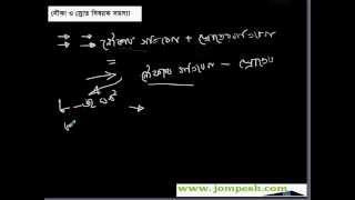 BCS Math : ঐকিক নিয়ম নৌকা ও স্রোত