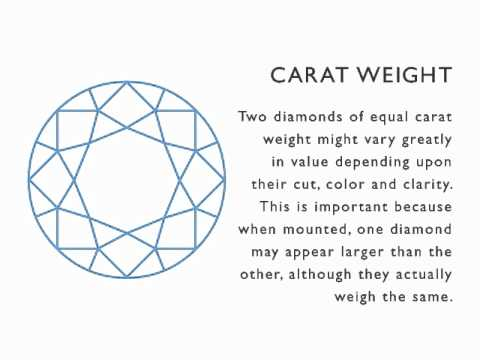Adiamor  |  The 4 C's of Diamond Quality:  Carat Weight