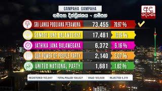 Polling Division - Gampaha