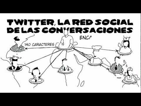 Marketing En Twitter   Twitter Para Empresas