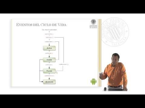 Ciclo de vida de una aplicación Android. © UPV
