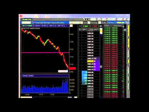 "Audio from the S&P 500 futures pit at the CME during the ""flash crash"" of 2010. The May 6, 2010 Flash Crash also known as The Crash of 2:45, the 2010 Flash C..."