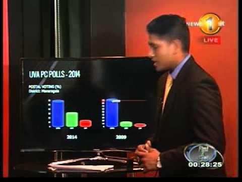 Election result 2014 02