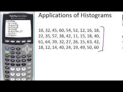 Applications of Histograms Principles