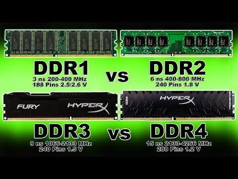 DDR vs DDR2 vs DDR3 vs DDR4 | RAM Generation Explained | Computer SDRAM Primary Random Access Memory