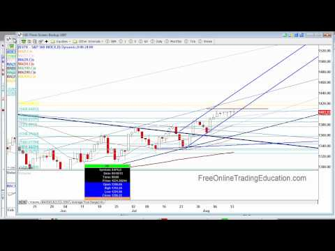 8.14.12 Stock Market Update