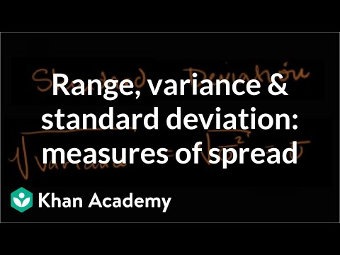 Range, Variance and Standard Deviation as Measures of Dispersion