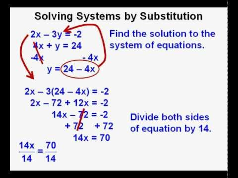 substitution systems of equations worksheet