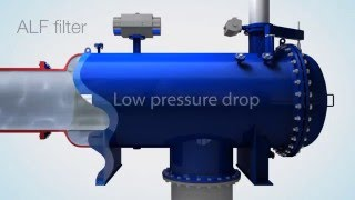 Alfa Laval ALF animation