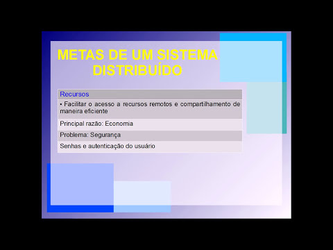 Engenharia de Software 1 - Sistemas Distribuidos
