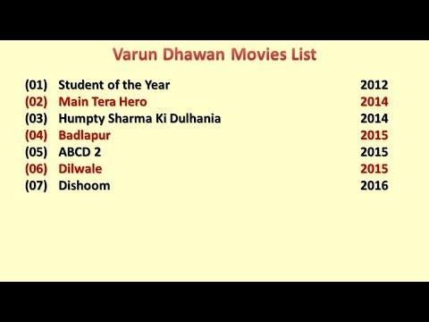 Varun Dhawan Movies List thumbnail