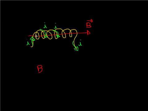 Campo Magnético, 1ª Regra da Mão Direita Professor Daniel Japiassú - Física