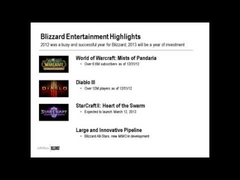 Activision Blizzard Q4 2012 Financial Results - Mike Morhaime