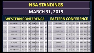 NBA Scores & NBA Standings on March 31, 2019