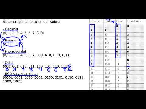 Ejercicios resueltos PAU Cambio de sistemas de numeración