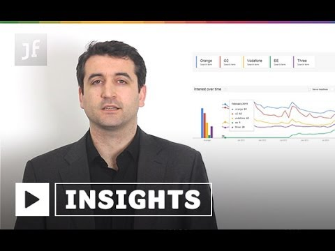 How Google Trends Can Benefit Targeted Marketing