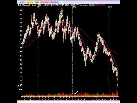Markets Collapse, Commodities Crash: Making Money? Our Members Are..