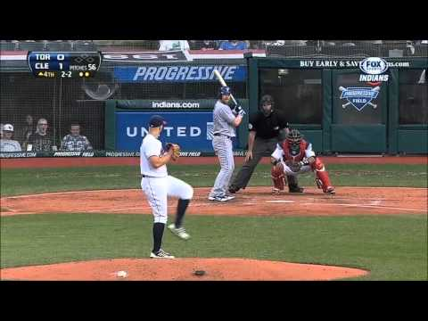 Justin Masterson Official 2013 Highlights