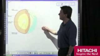 Smart Board in Action 1 - Multi-touch Gestures