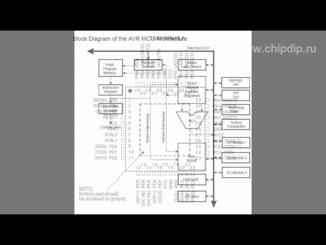 Усилитель на диодах. Микроконтроллер Atmel AtMega16 - электромагнитное рел