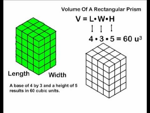 Volume - Rectangular Prisms - YouTube