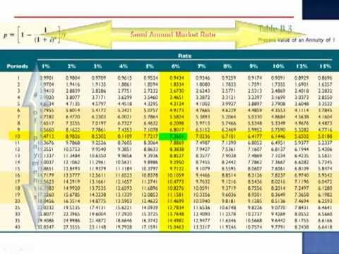 Semiannual interest payment using present value tables 14 for Table 6 4 present value